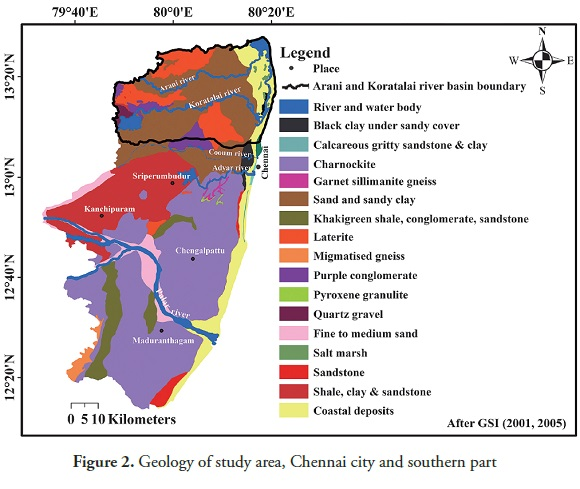 Groundwater potential zonation by remote sensing and gis for Soil zones of india