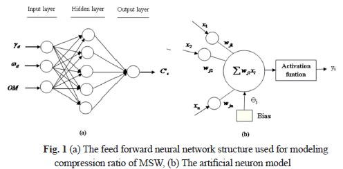 thesis on image compression using neural network Camera noise, saturation, image compression the convolutional neural network (cnn) deep convolutional neural network for image deconvolution.