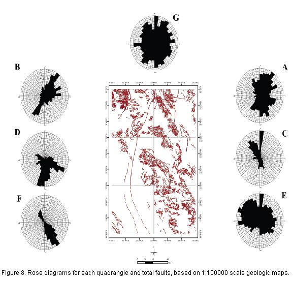 Spatial integration of fry and fractal analyses in regional it can be deduced from the rose diagrams that four main trends are perpendicular to each other in pairs which correspond to the results of fry analysis ccuart Image collections