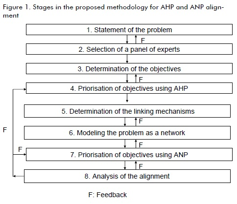 article critique for mental models decision Another recently published article describes the difficulties in applying evidence from a systematic review of audit and feedback interventions to decision making about how best to use audit and feedback in future intervention efforts 9 the authors describe their inability to glean information on key aspects of conducting audit and feedback.