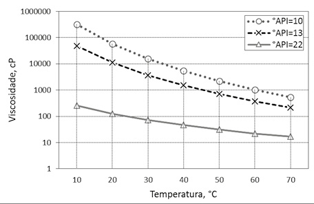 Influence of heat transfer on two-phase flow behavior in