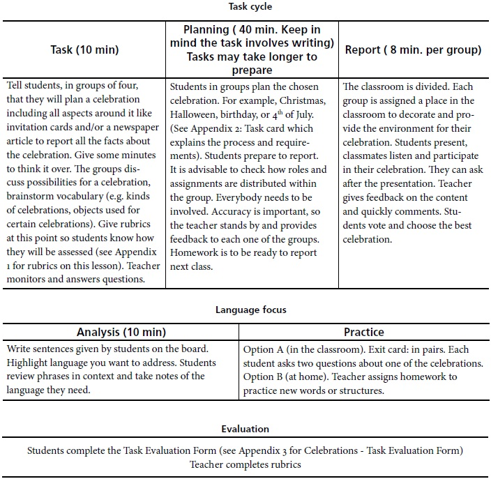 TaskBased Language Learning Old Approach New Style A New - Learning cycle lesson plan template