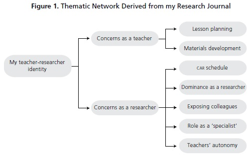 How to write a thematic analysis
