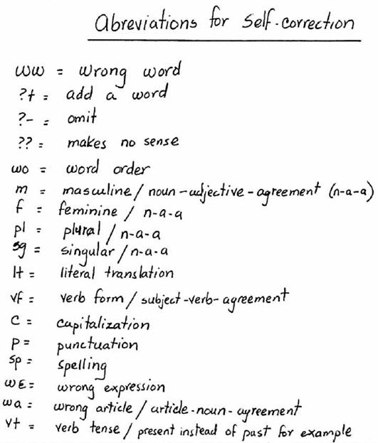 abbreviations for essay corrections Abbreviations for essay corrections rewrites [== den aufsatz revidieren]: you will rewrite your essays based on your instructor s feedback and the correction symbols.