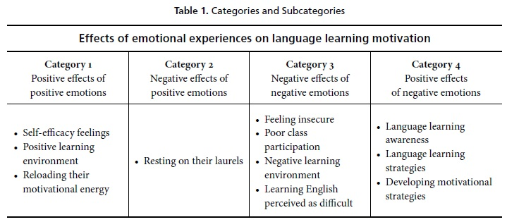 positive negative experiences on the development of To examine the effects of personal development on college students' social  service  research tools – questionnaires on the positive/negative experience.