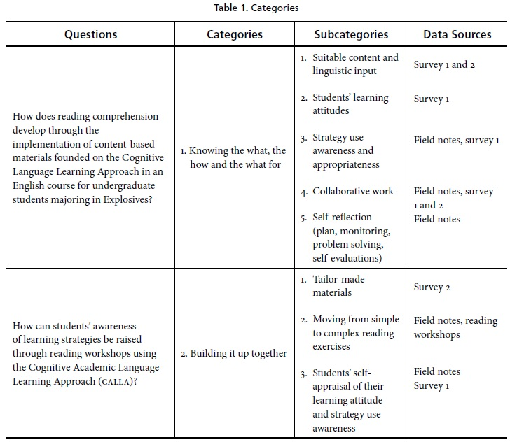 sadlier-oxford vocabulary workshop sat practice worksheet timed essay Sadlier oxford vocabulary workshop sat practice worksheet identifying sentence errors list of ebooks and manuels about sadlier oxford vocabulary workshop sat.