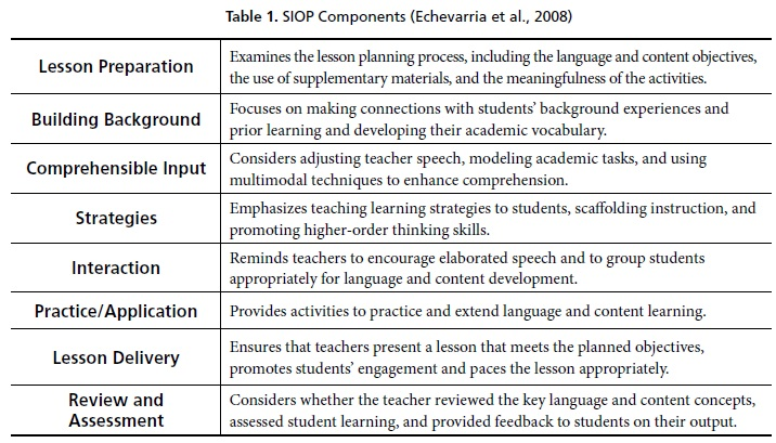 an overview of the problems of using english language A principles-based approach for english a principles-based approach for english language teaching policies and of local and global issues that relate.