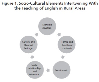 invisible elements of spatial ambience design cultural studies essay New historicism, cultural studies (1980s-present) summary: this resource will help you begin the process of understanding literary theory and schools of criticism and how they are used in the academy.